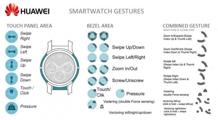 Huawei Smartwatch Bezel 1