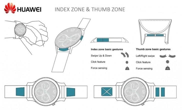 Huawei Smartwatch Bezel